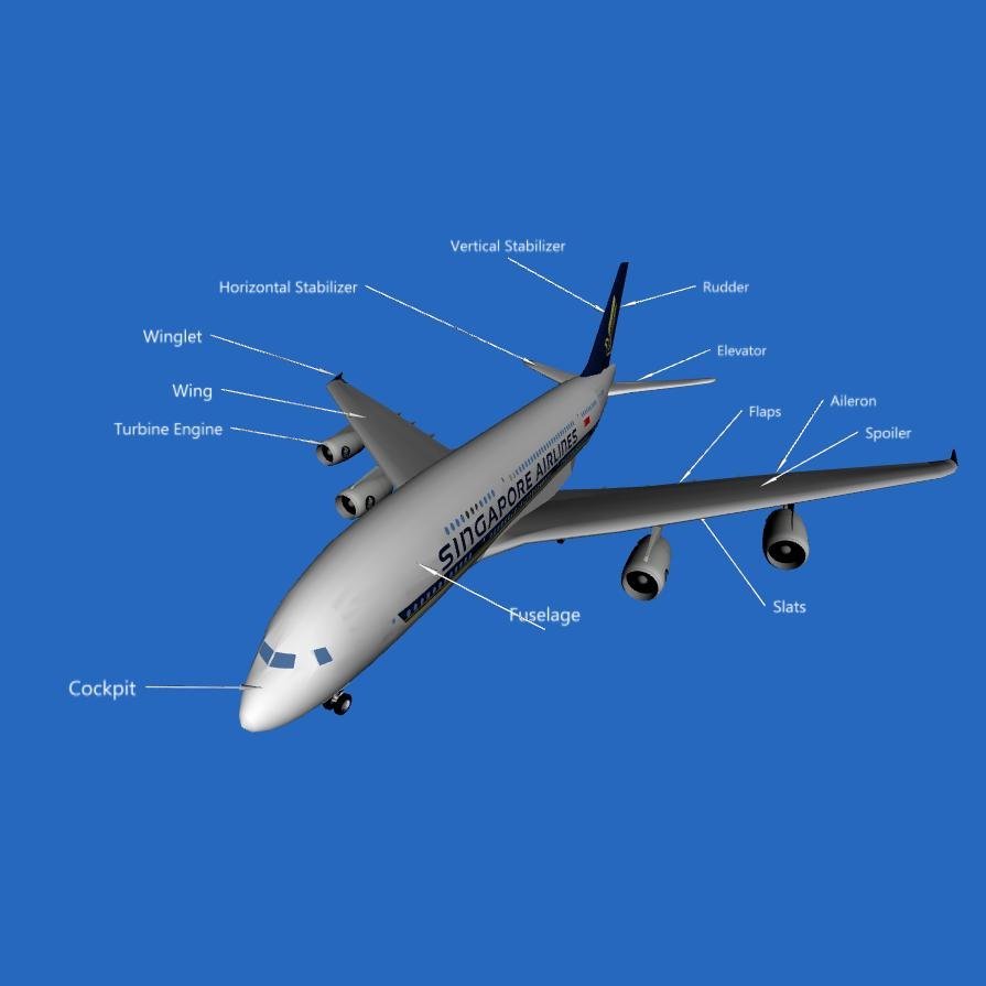 Aircraft Dynamic | Engineering | 3D Lesson | eonexperience