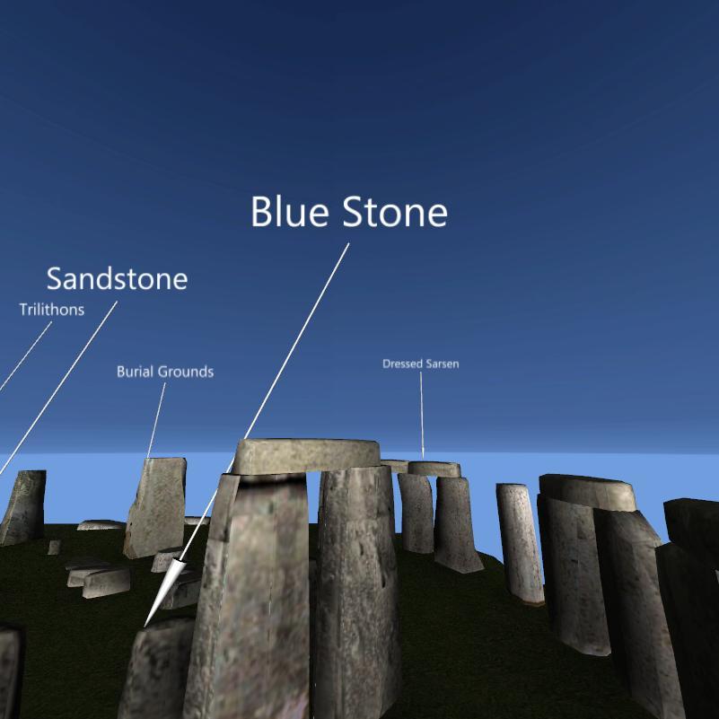 History of England | History | 3D Lesson | eonexperience