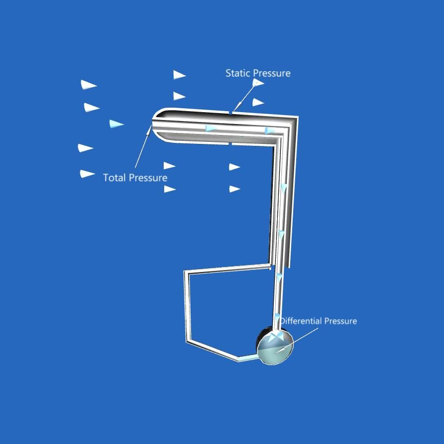 Pitot tube | Engineering | 3D Lesson | eonexperience